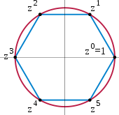 Cyclic Group