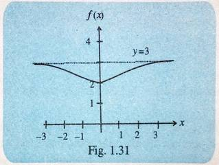 Horizontal asymptote to the curve