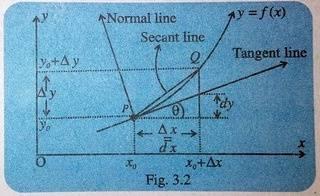 FSc Part 2 (KPK Boards) [MathCity org]